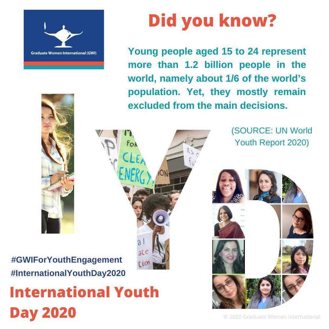 International Youth Day 2020